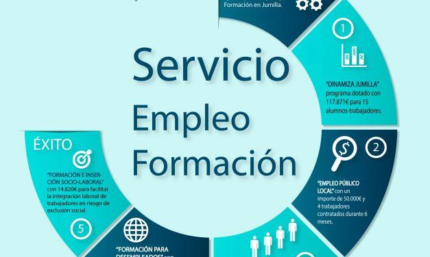 """""""El gobierno regional invierte más de 314.000€ en ayudas para empleo y formación en Jumilla"""""""